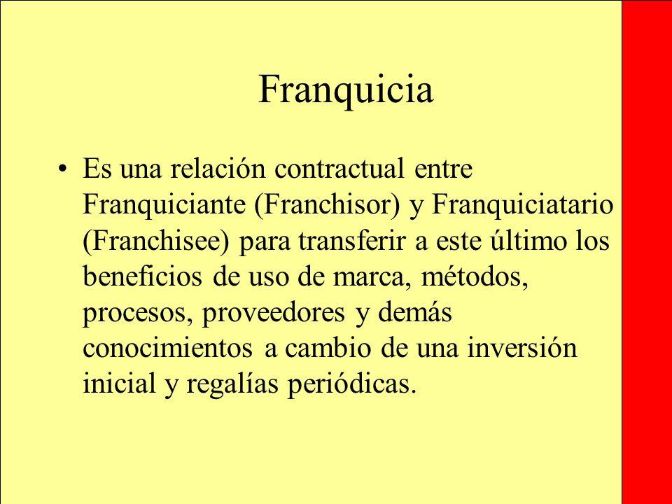 Franquiciante Beneficios para el Franquiciante (Franchisor): Lograr crecimiento, volúmenes, masa crítica pero sin la inversión.