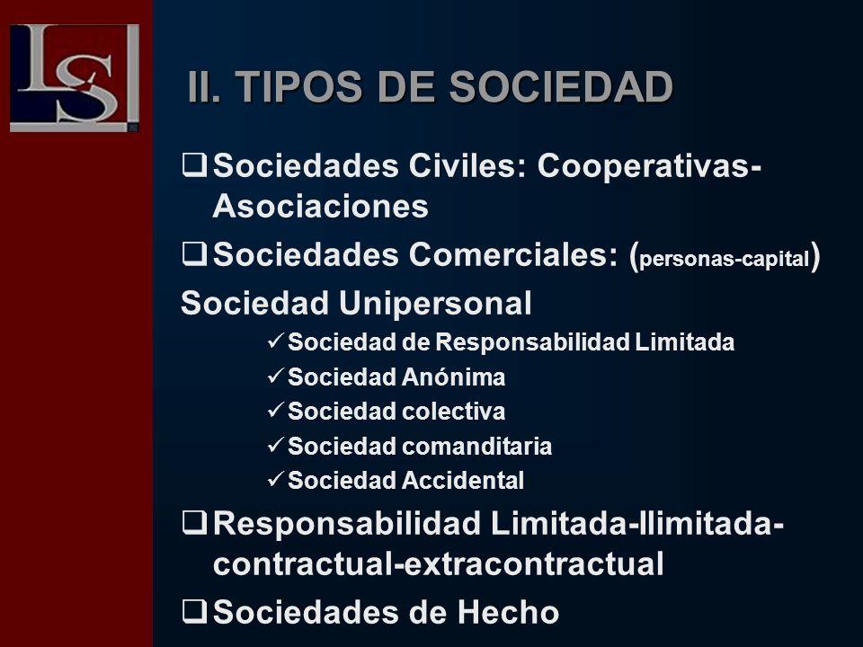 Sociedades Civiles: Cooperativas- Asociaciones Sociedades Comerciales: ( personas-capital ) Sociedad Unipersonal Sociedad de Responsabilidad Limitada
