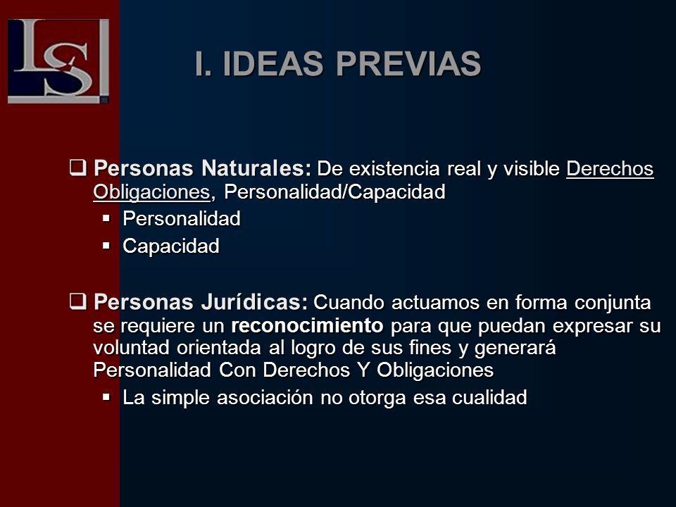 I. IDEAS PREVIAS Personas Naturales: De existencia real y visible Derechos Obligaciones, Personalidad/Capacidad Personas Naturales: De existencia real