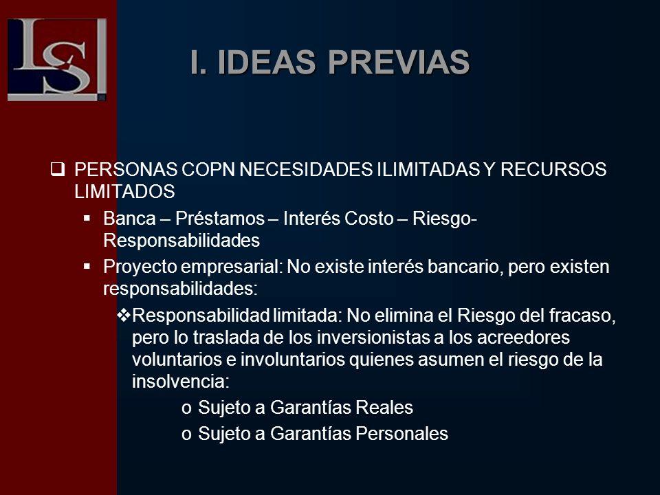 I. IDEAS PREVIAS PERSONAS COPN NECESIDADES ILIMITADAS Y RECURSOS LIMITADOS Banca – Préstamos – Interés Costo – Riesgo- Responsabilidades Proyecto empr