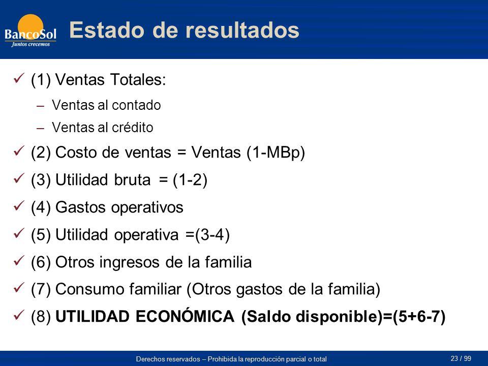 Derechos reservados – Prohibida la reproducción parcial o total 23 / 99 Estado de resultados (1) Ventas Totales: –Ventas al contado –Ventas al crédito (2) Costo de ventas = Ventas (1-MBp) (3) Utilidad bruta= (1-2) (4) Gastos operativos (5) Utilidad operativa =(3-4) (6) Otros ingresos de la familia (7) Consumo familiar (Otros gastos de la familia) (8) UTILIDAD ECONÓMICA (Saldo disponible)=(5+6-7)