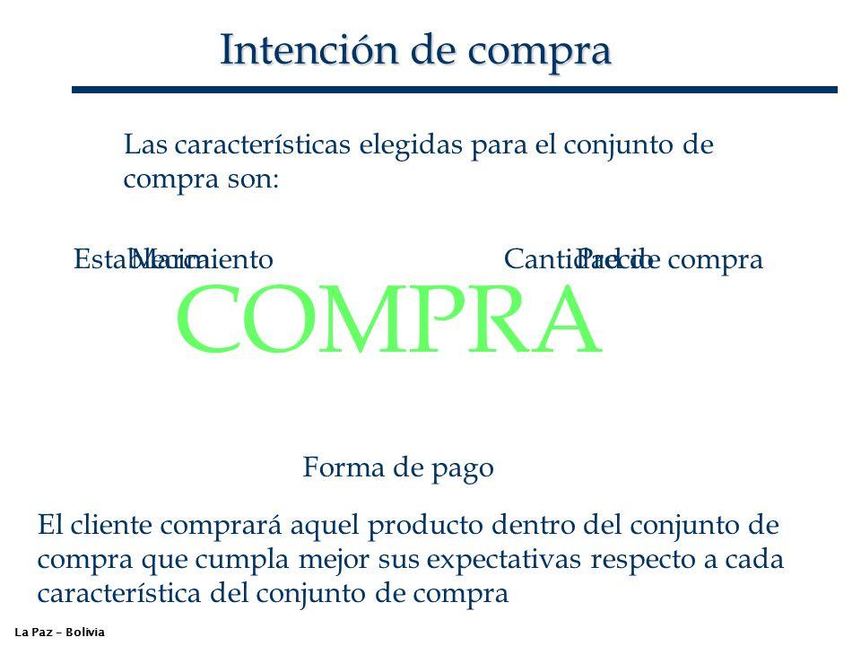 Intención de compra La Paz – Bolivia Las características elegidas para el conjunto de compra son: MarcaPrecioEstablecimientoCantidad de compra Forma d