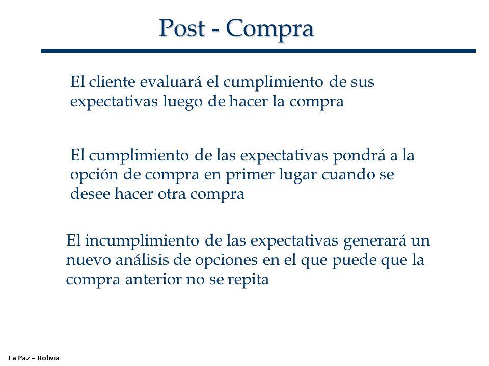 Post - Compra La Paz – Bolivia El cliente evaluará el cumplimiento de sus expectativas luego de hacer la compra El cumplimiento de las expectativas po