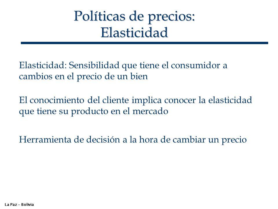 Políticas de precios: Elasticidad La Paz – Bolivia Elasticidad: Sensibilidad que tiene el consumidor a cambios en el precio de un bien El conocimiento
