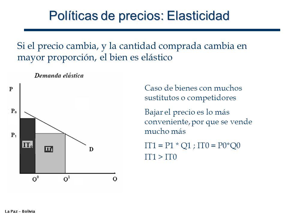 Políticas de precios: Elasticidad La Paz – Bolivia Si el precio cambia, y la cantidad comprada cambia en mayor proporción, el bien es elástico Caso de