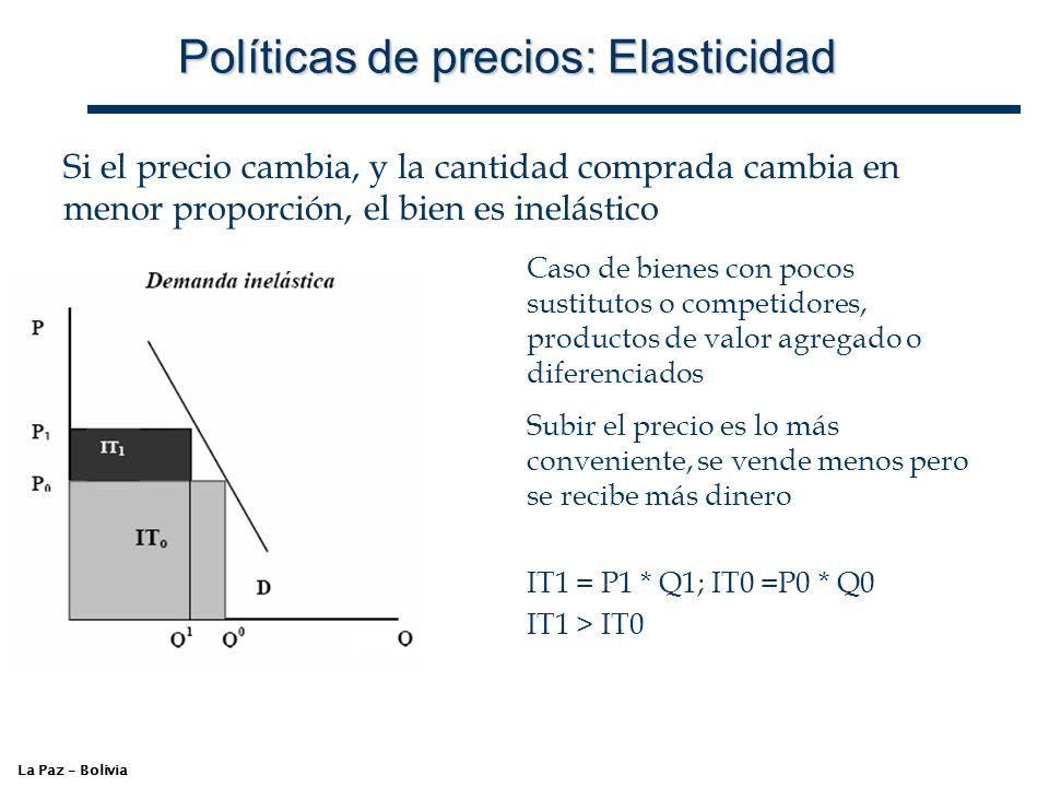 Políticas de precios: Elasticidad La Paz – Bolivia Si el precio cambia, y la cantidad comprada cambia en menor proporción, el bien es inelástico Caso