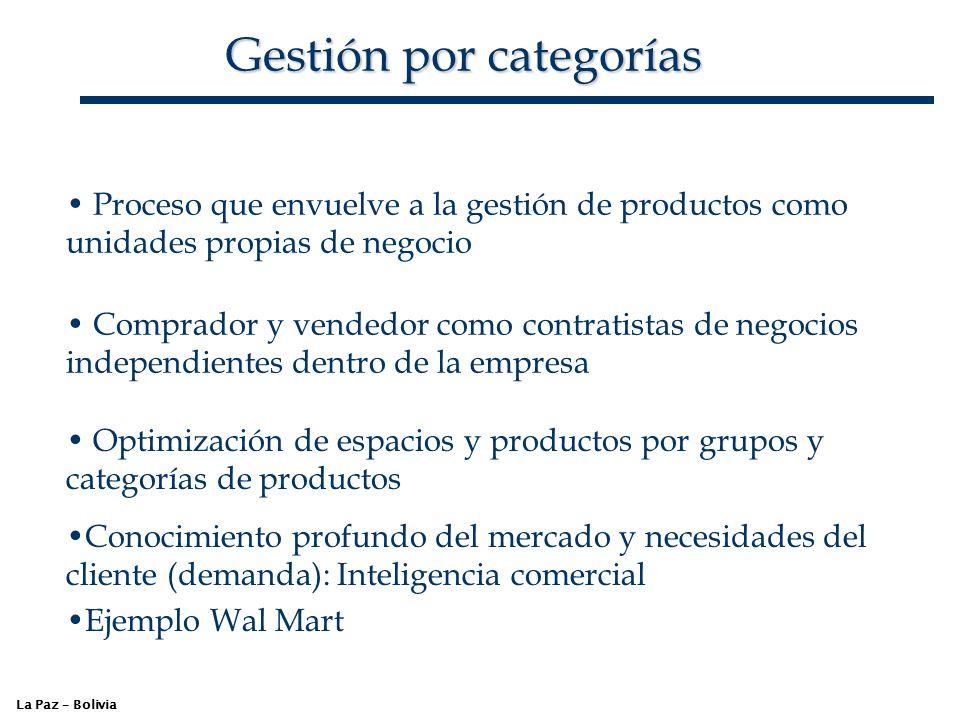 Gestión por categorías La Paz – Bolivia Proceso que envuelve a la gestión de productos como unidades propias de negocio Comprador y vendedor como cont