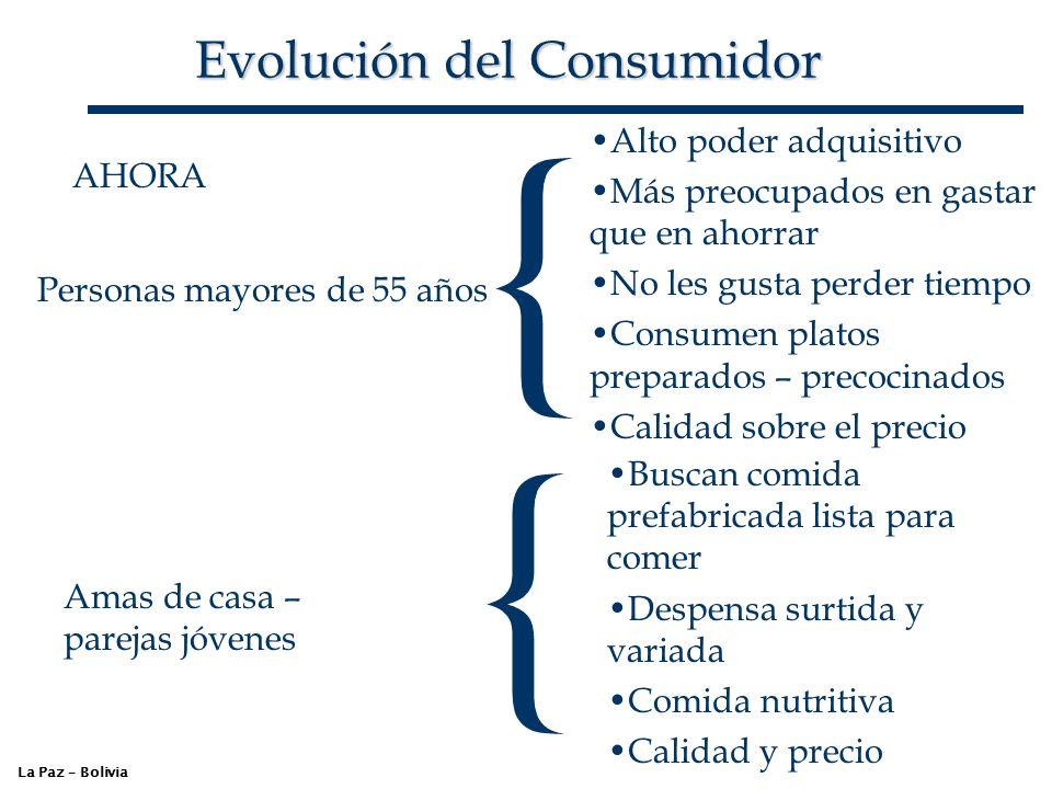 Evolución del Consumidor La Paz – Bolivia AHORA Personas mayores de 55 años { Alto poder adquisitivo Más preocupados en gastar que en ahorrar No les g