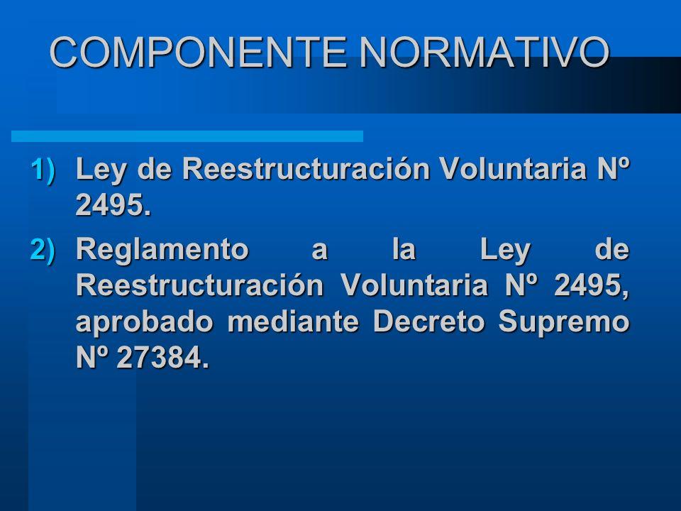 1) Ley de Reestructuración Voluntaria Nº 2495.