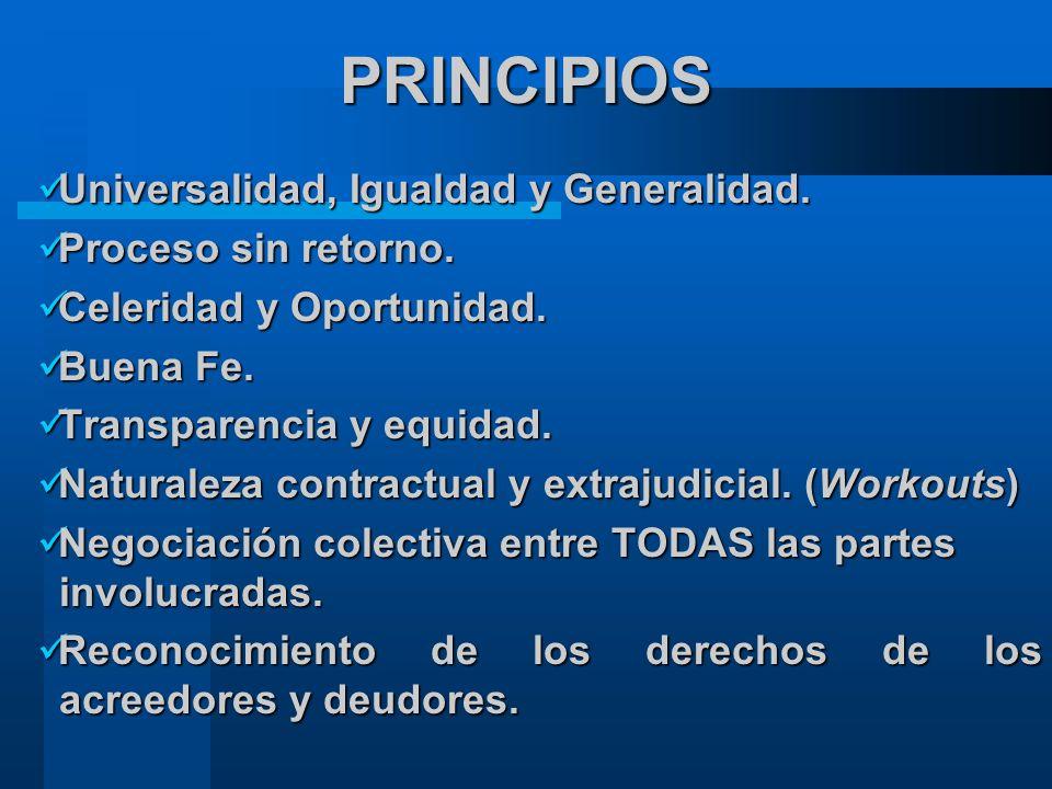 PRINCIPIOS Universalidad, Igualdad y Generalidad.Universalidad, Igualdad y Generalidad.