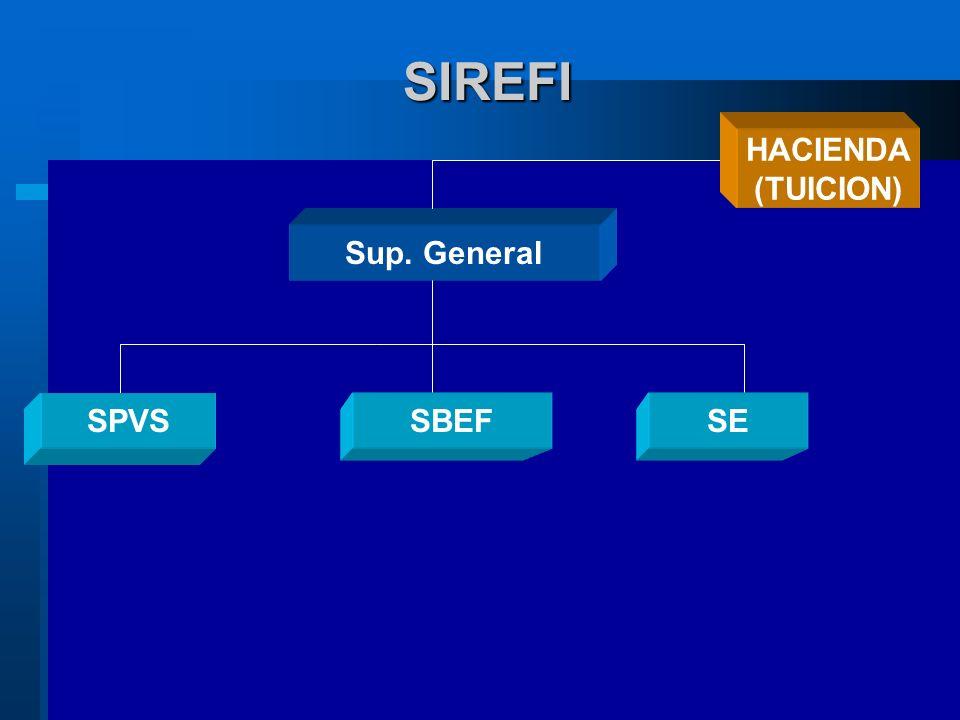 SIREFI Sup. General SESBEFSPVS HACIENDA (TUICION)