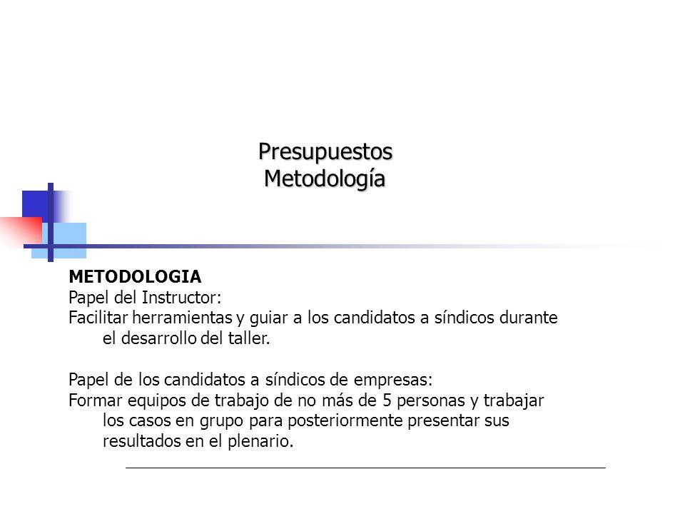 METODOLOGIA Papel del Instructor: Facilitar herramientas y guiar a los candidatos a síndicos durante el desarrollo del taller. Papel de los candidatos