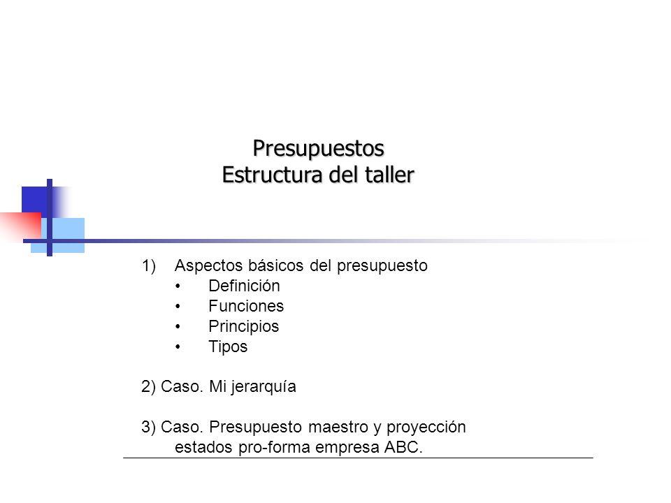 1)Aspectos básicos del presupuesto Definición Funciones Principios Tipos 2) Caso. Mi jerarquía 3) Caso. Presupuesto maestro y proyección estados pro-f