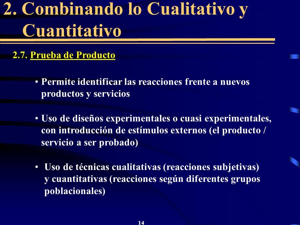 14 2. Combinando lo Cualitativo y Cuantitativo 2.7. Prueba de Producto Permite identificar las reacciones frente a nuevos productos y servicios Uso de