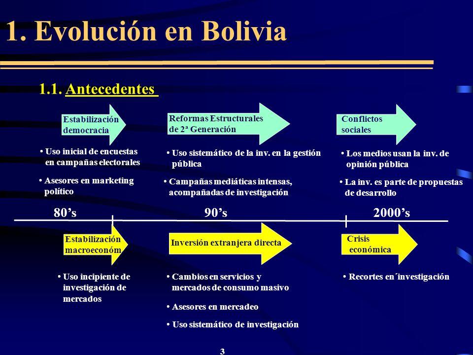 3 1. Evolución en Bolivia 1.1. Antecedentes 80s90s2000s Estabilización democracia Reformas Estructurales de 2ª Generación Conflictos sociales Uso inic