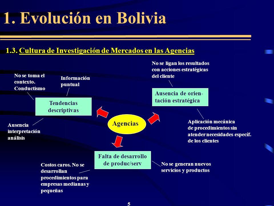5 1. Evolución en Bolivia 1.3. Cultura de Investigación de Mercados en las Agencias Agencias Tendencias descriptivas Ausencia de orien- tación estraté