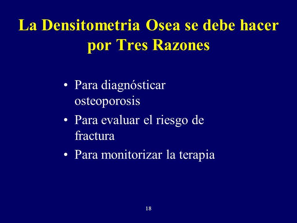 18 La Densitometria Osea se debe hacer por Tres Razones Para diagnósticar osteoporosis Para evaluar el riesgo de fractura Para monitorizar la terapia