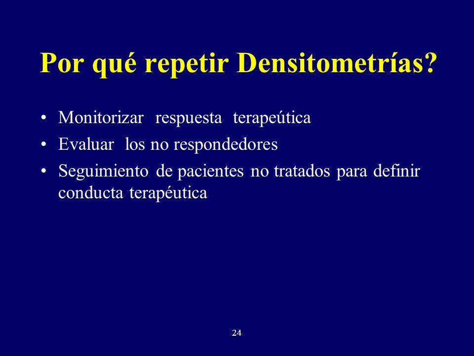 24 Por qué repetir Densitometrías.