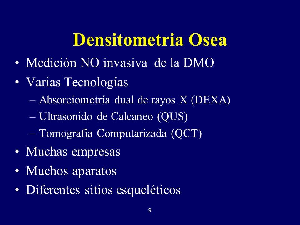 9 Densitometria Osea Medición NO invasiva de la DMO Varias Tecnologías –Absorciometría dual de rayos X (DEXA) –Ultrasonido de Calcaneo (QUS) –Tomografía Computarizada (QCT) Muchas empresas Muchos aparatos Diferentes sitios esqueléticos