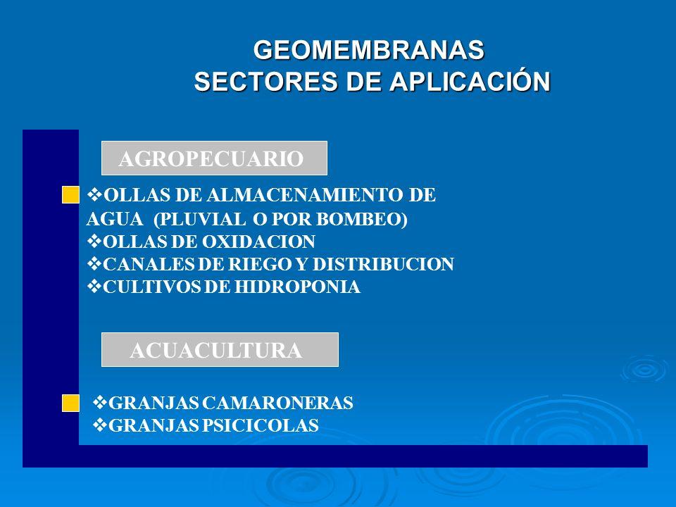 GEOMEMBRANAS SECTORES DE APLICACIÓN OLLAS DE ALMACENAMIENTO DE AGUA (PLUVIAL O POR BOMBEO) OLLAS DE OXIDACION CANALES DE RIEGO Y DISTRIBUCION CULTIVOS