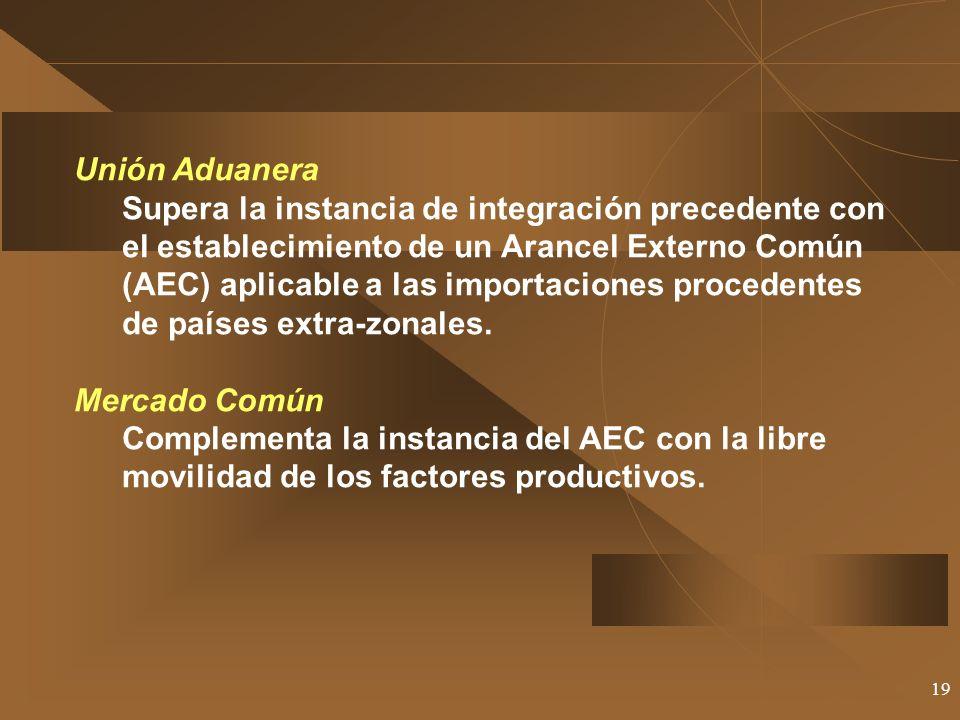 19 Unión Aduanera Supera la instancia de integración precedente con el establecimiento de un Arancel Externo Común (AEC) aplicable a las importaciones