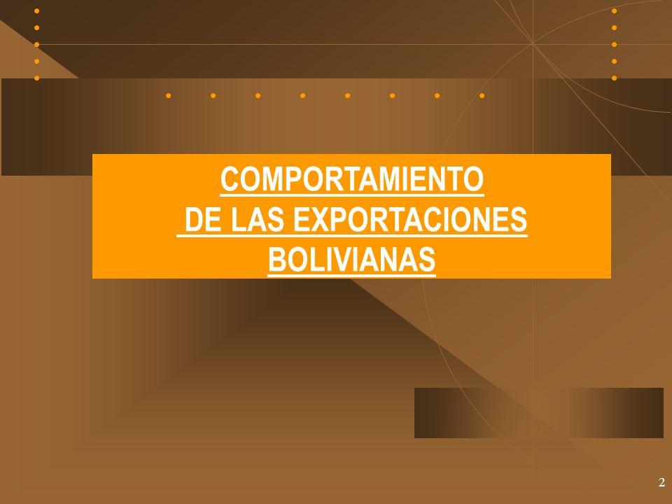 2 COMPORTAMIENTO DE LAS EXPORTACIONES BOLIVIANAS