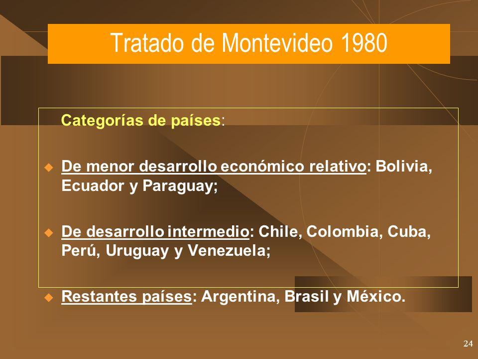 24 Categorías de países: De menor desarrollo económico relativo: Bolivia, Ecuador y Paraguay; De desarrollo intermedio: Chile, Colombia, Cuba, Perú, U