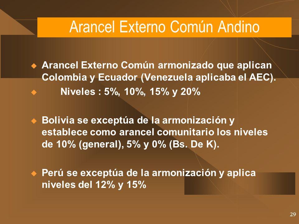 29 Arancel Externo Común armonizado que aplican Colombia y Ecuador (Venezuela aplicaba el AEC). Niveles : 5%, 10%, 15% y 20% Bolivia se exceptúa de la
