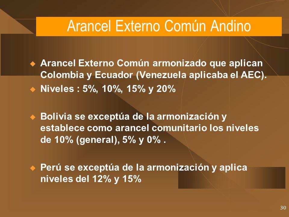 30 Arancel Externo Común armonizado que aplican Colombia y Ecuador (Venezuela aplicaba el AEC). Niveles : 5%, 10%, 15% y 20% Bolivia se exceptúa de la