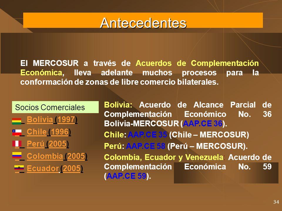 34 El MERCOSUR a través de Acuerdos de Complementación Económica, lleva adelante muchos procesos para la conformación de zonas de libre comercio bilat