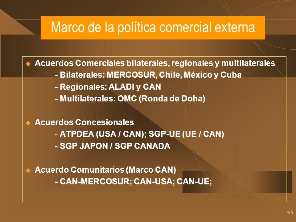 35 Marco de la política comercial externa Acuerdos Comerciales bilaterales, regionales y multilaterales - Bilaterales: MERCOSUR, Chile, México y Cuba