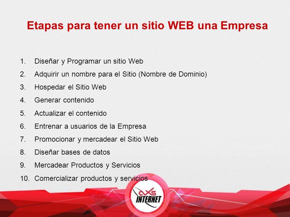 Etapas para tener un sitio WEB una Empresa 1.Diseñar y Programar un sitio Web 2.Adquirir un nombre para el Sitio (Nombre de Dominio) 3.Hospedar el Sitio Web 4.Generar contenido 5.Actualizar el contenido 6.Entrenar a usuarios de la Empresa 7.Promocionar y mercadear el Sitio Web 8.Diseñar bases de datos 9.Mercadear Productos y Servicios 10.Comercializar productos y servicios