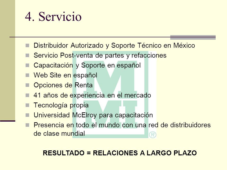 4. Servicio Distribuidor Autorizado y Soporte Técnico en México Servicio Post-venta de partes y refacciones Capacitación y Soporte en español Web Site