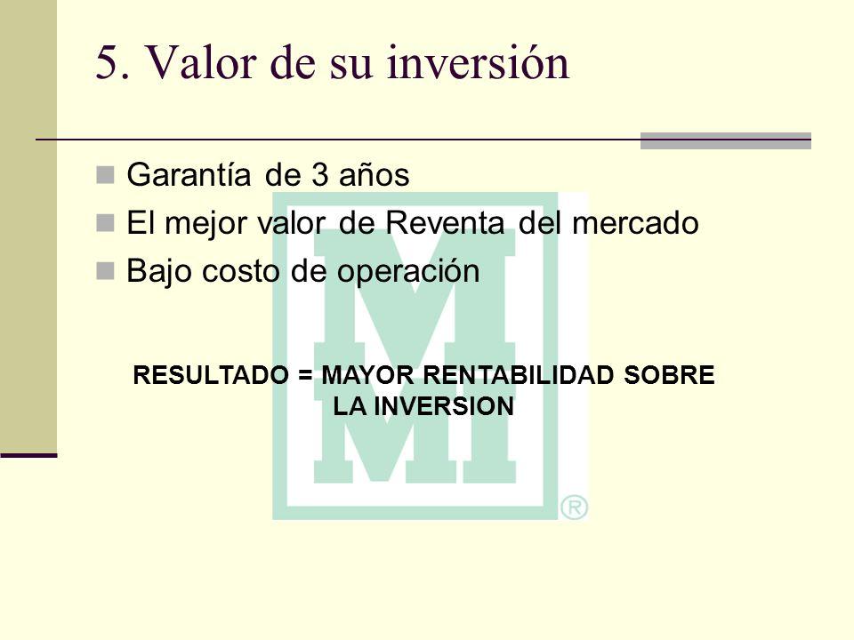 5. Valor de su inversión Garantía de 3 años El mejor valor de Reventa del mercado Bajo costo de operación RESULTADO = MAYOR RENTABILIDAD SOBRE LA INVE