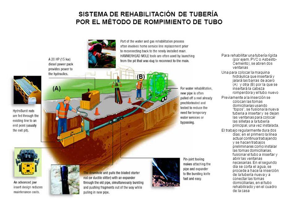 Para rehabilitar una tubería rígida (por ejem. PVC o Asbesto- Cemento), se abren dos ventanas Una para colocar la maquina hidráulica que insertará y j