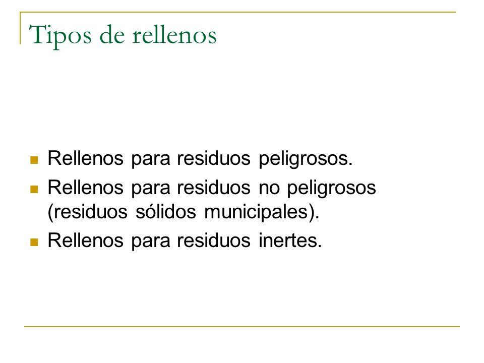 Tipos de rellenos Rellenos para residuos peligrosos. Rellenos para residuos no peligrosos (residuos sólidos municipales). Rellenos para residuos inert