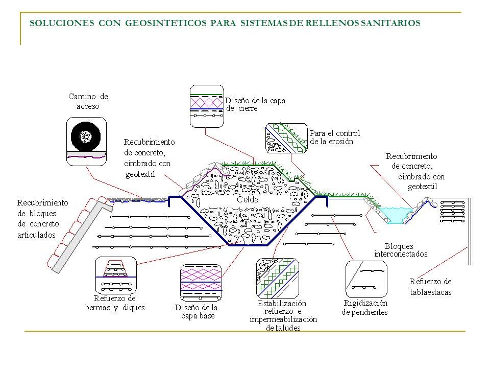 SOLUCIONES CON GEOSINTETICOS PARA SISTEMAS DE RELLENOS SANITARIOS