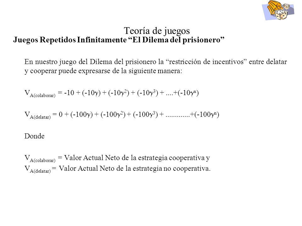 Teoría de juegos Juegos Repetidos Infinitamente El Dilema del prisionero y Acuerdos no cooperativos En juegos repetidos infinitamente es posible encon