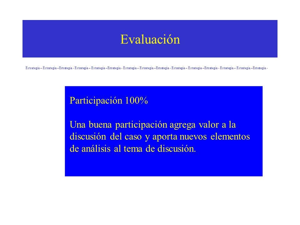 Evaluación Estrategia – Estrategia –Estrategia - Estrategia – Estrategia –Estrategia - Estrategia – Estrategia –Estrategia - Estrategia – Estrategia –Estrategia - Estrategia – Estrategia –Estrategia - Participación 100% Una buena participación agrega valor a la discusión del caso y aporta nuevos elementos de análisis al tema de discusión.