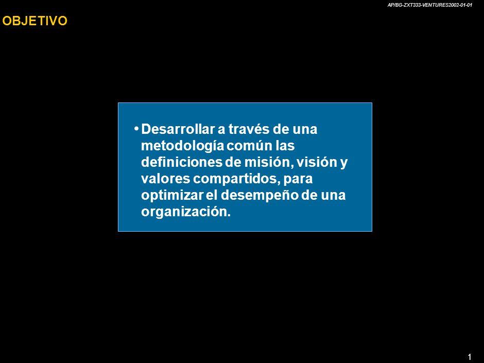 AP/BG-ZXT333-VENTURES2002-01-01 1 OBJETIVO Desarrollar a través de una metodología común las definiciones de misión, visión y valores compartidos, para optimizar el desempeño de una organización.