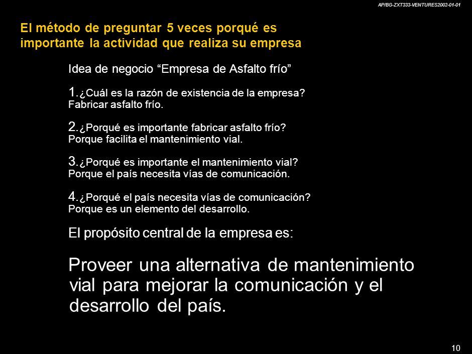AP/BG-ZXT333-VENTURES2002-01-01 10 El método de preguntar 5 veces porqué es importante la actividad que realiza su empresa Idea de negocio Empresa de Asfalto frío 1.