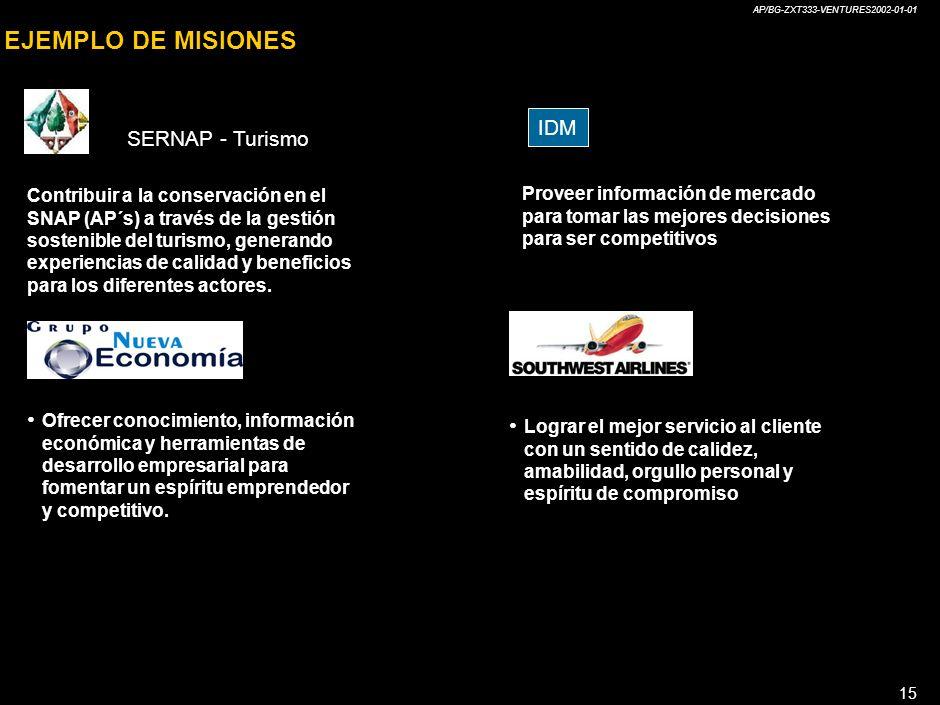 AP/BG-ZXT333-VENTURES2002-01-01 14 EJEMPLO DE MISIONES Estar comprometidos con nuestros clientes y socios y tener pasión por la tecnología. We are com