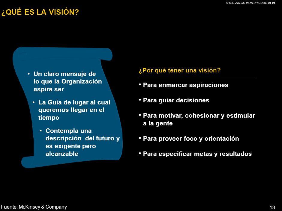 AP/BG-ZXT333-VENTURES2002-01-01 17 CONTENIDO ¿Cómo definir la misión? ¿Cómo definir la visión? ¿Cómo definir valores compartidos? ¿Cómo definir la mis