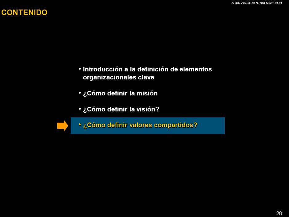 AP/BG-ZXT333-VENTURES2002-01-01 28 CONTENIDO Introducción a la definición de elementos organizacionales clave ¿Cómo definir la misión ¿Cómo definir la visión.