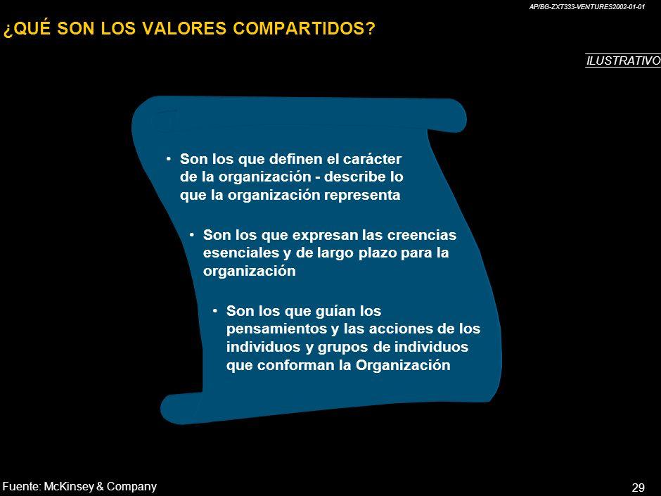 AP/BG-ZXT333-VENTURES2002-01-01 29 ¿QUÉ SON LOS VALORES COMPARTIDOS.