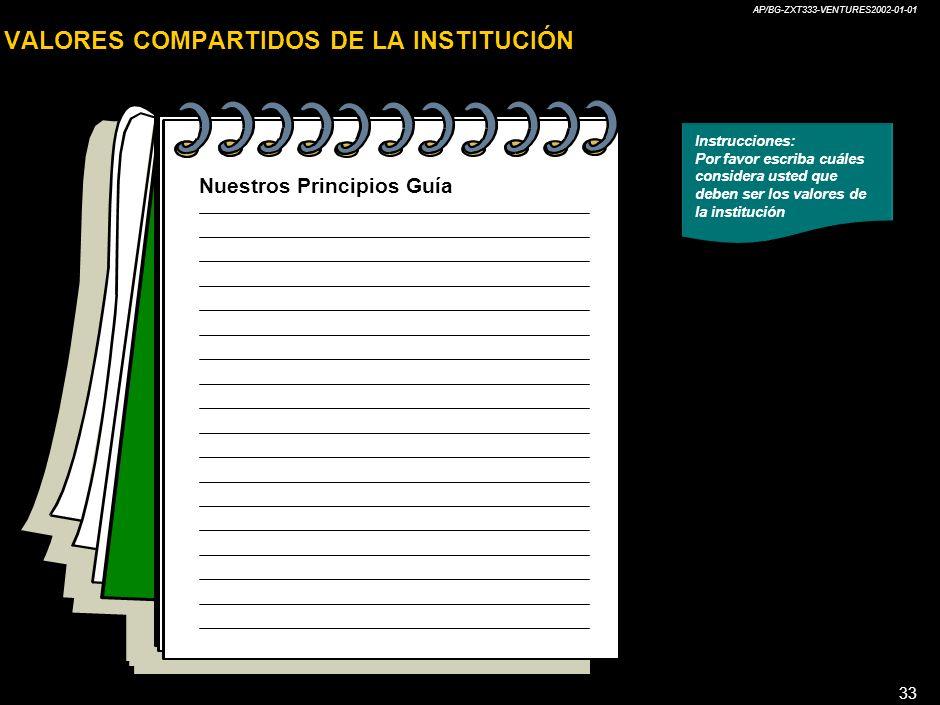 AP/BG-ZXT333-VENTURES2002-01-01 33 VALORES COMPARTIDOS DE LA INSTITUCIÓN Instrucciones: Por favor escriba cuáles considera usted que deben ser los valores de la institución Nuestros Principios Guía