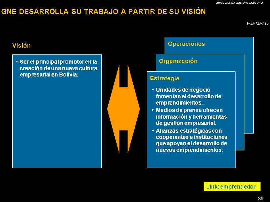 AP/BG-ZXT333-VENTURES2002-01-01 39 GNE DESARROLLA SU TRABAJO A PARTIR DE SU VISIÓN EJEMPLO Operaciones Organización Visión Ser el principal promotor en la creación de una nueva cultura empresarial en Bolivia.