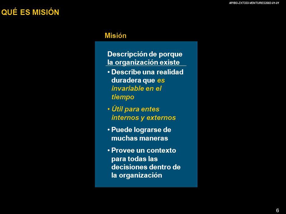 AP/BG-ZXT333-VENTURES2002-01-01 6 QUÉ ES MISIÓN Misión Descripción de porque la organización existe Describe una realidad duradera que es invariable en el tiempo Útil para entes internos y externos Puede lograrse de muchas maneras Provee un contexto para todas las decisiones dentro de la organización