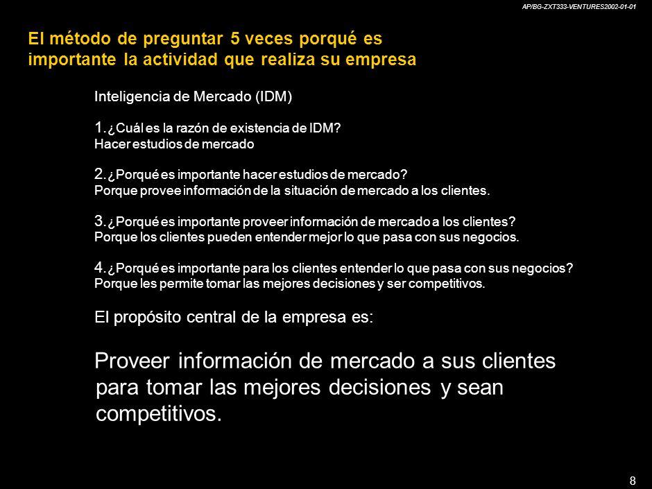 AP/BG-ZXT333-VENTURES2002-01-01 8 El método de preguntar 5 veces porqué es importante la actividad que realiza su empresa Inteligencia de Mercado (IDM) 1.