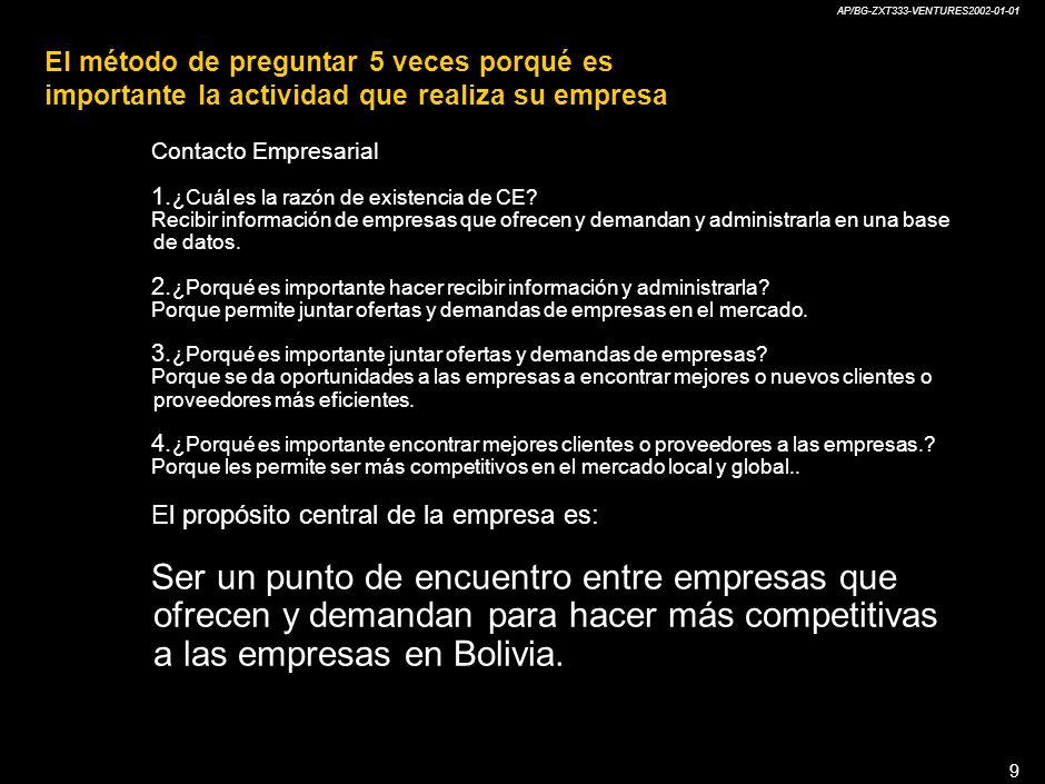 AP/BG-ZXT333-VENTURES2002-01-01 8 El método de preguntar 5 veces porqué es importante la actividad que realiza su empresa Inteligencia de Mercado (IDM